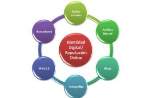 Creación de tu identidad digital