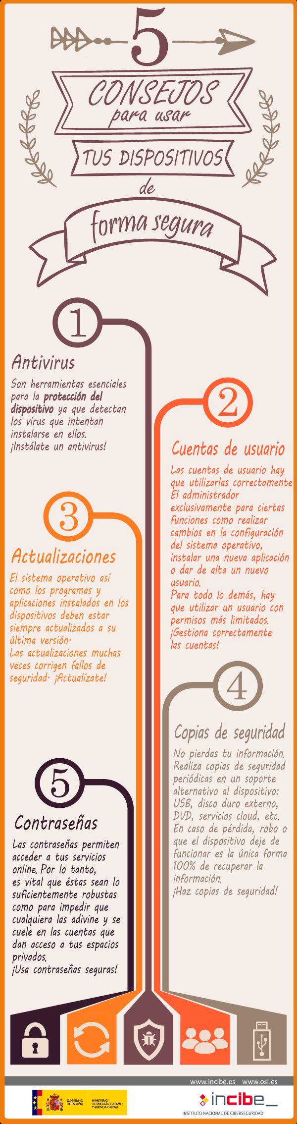 infografia-asegurar-equipo-basico